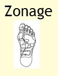 Zonage